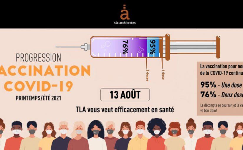 TLA Vaccination